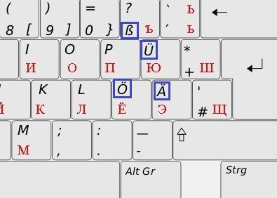 On the customize ribbon screen on the word options dialog box, click customize next to keyboard shortcuts below the list of commands on the left side
