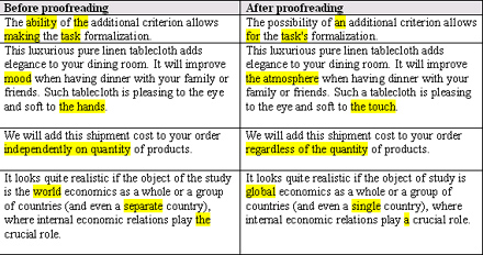 Proofreading, English