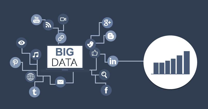 big data, реклама